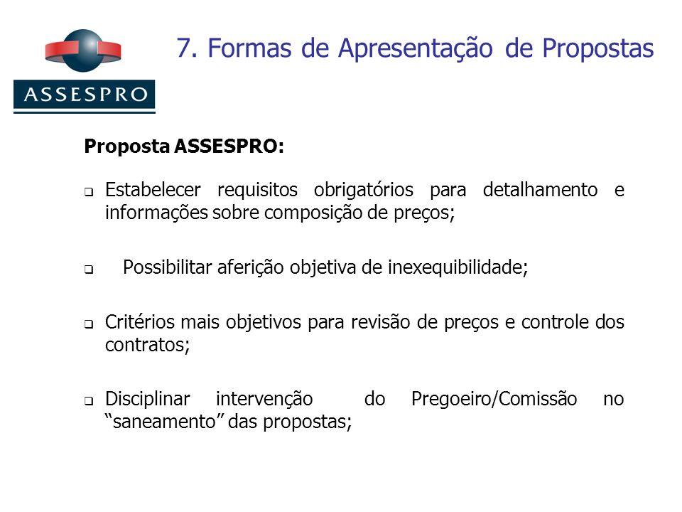 7. Formas de Apresentação de Propostas Proposta ASSESPRO: Estabelecer requisitos obrigatórios para detalhamento e informações sobre composição de preç