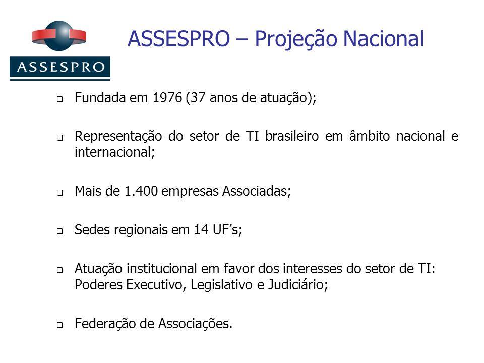 Fundada em 1976 (37 anos de atuação); Representação do setor de TI brasileiro em âmbito nacional e internacional; Mais de 1.400 empresas Associadas; S