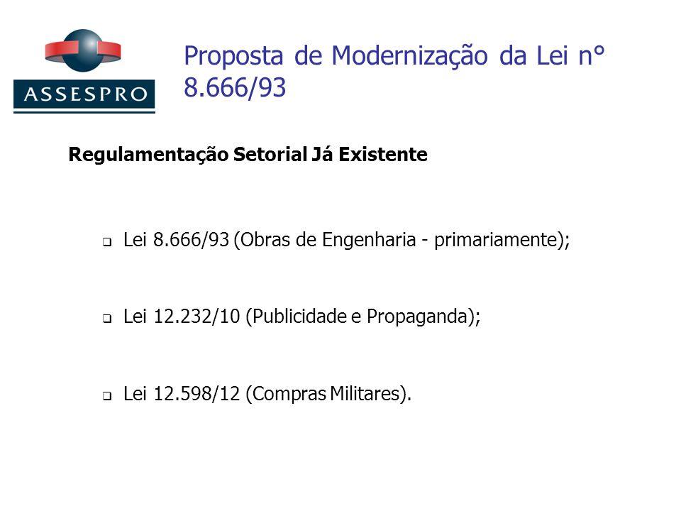 Proposta de Modernização da Lei n° 8.666/93 Regulamentação Setorial Já Existente Lei 8.666/93 (Obras de Engenharia - primariamente); Lei 12.232/10 (Pu