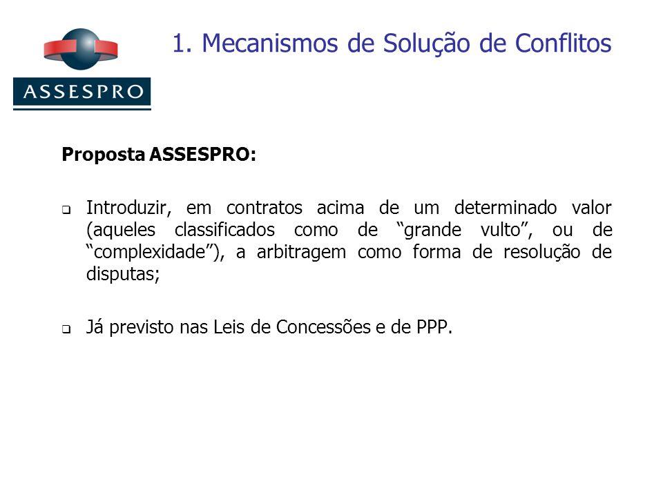 1. Mecanismos de Solução de Conflitos Proposta ASSESPRO: Introduzir, em contratos acima de um determinado valor (aqueles classificados como de grande