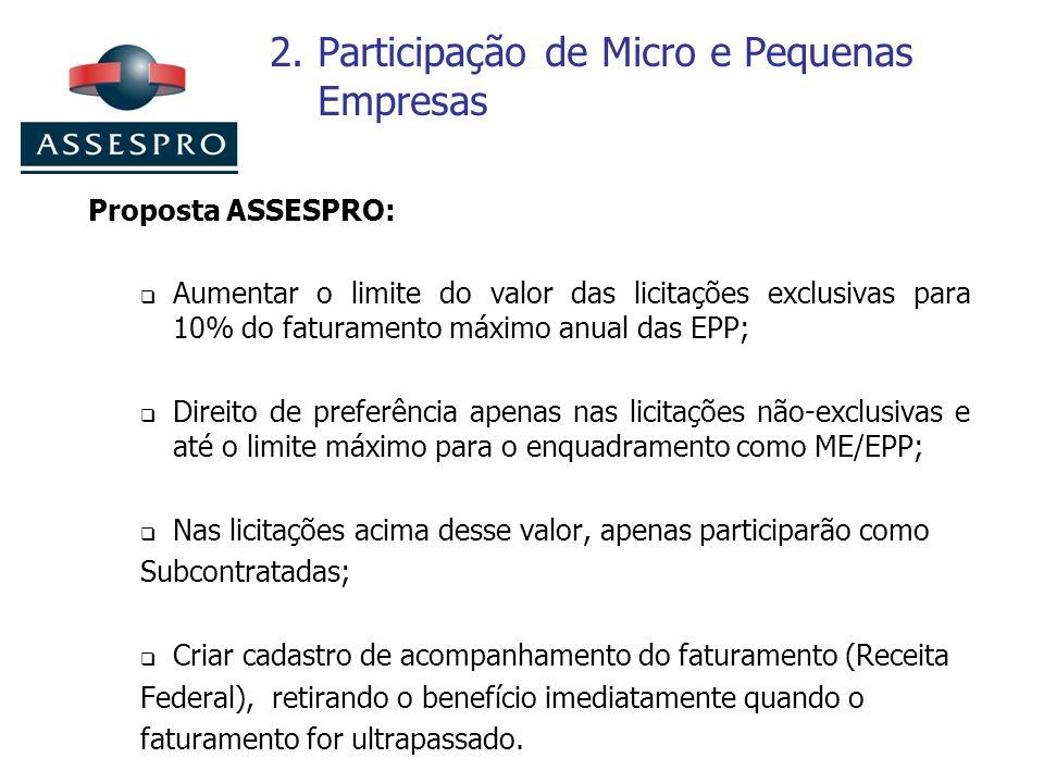 2. Participação de Micro e Pequenas Empresas Proposta ASSESPRO: Aumentar o limite do valor das licitações exclusivas para 10% do faturamento máximo an