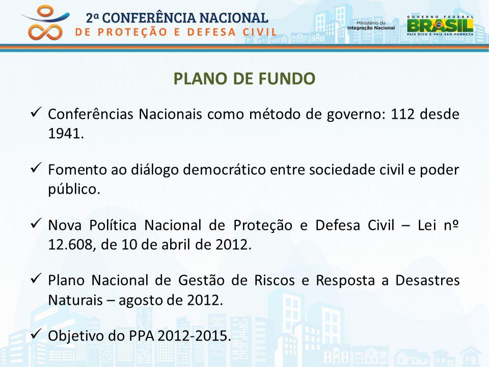 PLANO DE FUNDO Conferências Nacionais como método de governo: 112 desde 1941. Fomento ao diálogo democrático entre sociedade civil e poder público. No