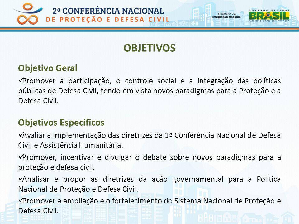 OBJETIVOS Objetivo Geral Promover a participação, o controle social e a integração das políticas públicas de Defesa Civil, tendo em vista novos paradi
