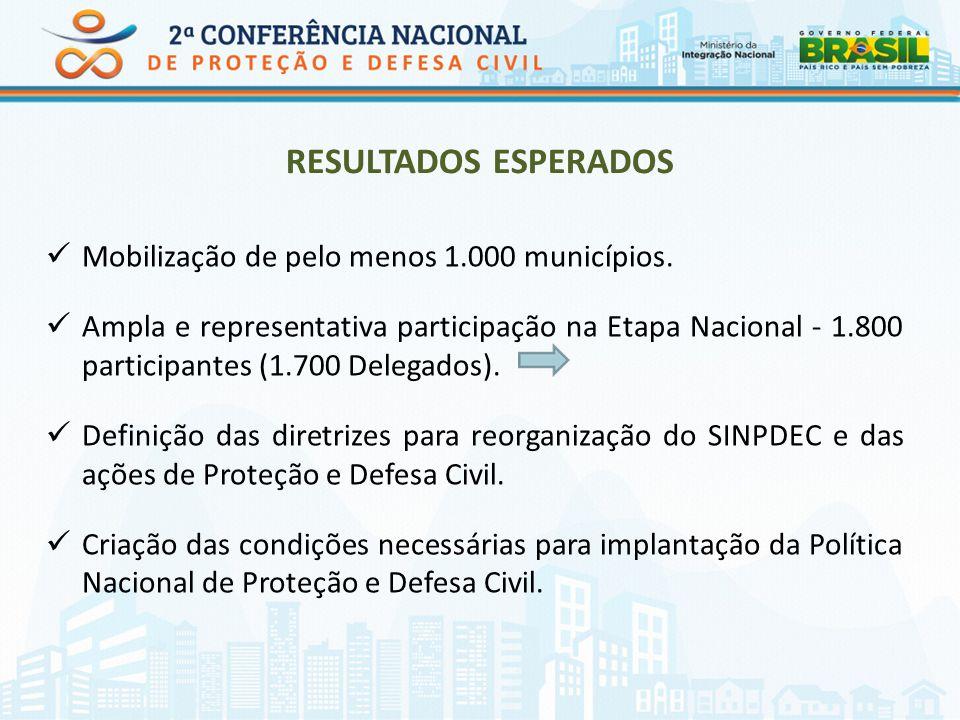 RESULTADOS ESPERADOS Mobilização de pelo menos 1.000 municípios. Ampla e representativa participação na Etapa Nacional - 1.800 participantes (1.700 De