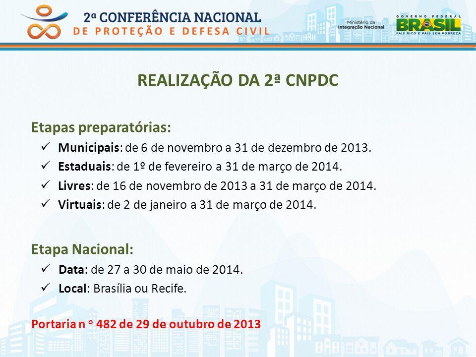 REALIZAÇÃO DA 2ª CNPDC Etapas preparatórias: Municipais: de 6 de novembro a 31 de dezembro de 2013. Estaduais: de 1º de fevereiro a 31 de março de 201