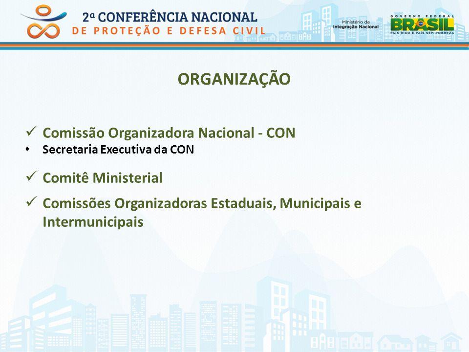 ORGANIZAÇÃO Comissão Organizadora Nacional - CON Secretaria Executiva da CON Comitê Ministerial Comissões Organizadoras Estaduais, Municipais e Interm