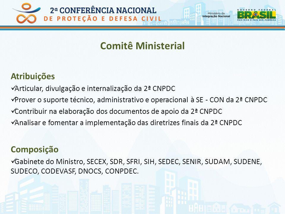 Comitê Ministerial Atribuições Articular, divulgação e internalização da 2ª CNPDC Prover o suporte técnico, administrativo e operacional à SE - CON da