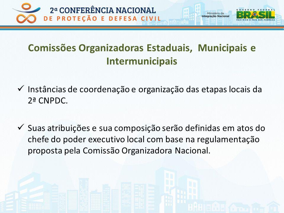 Comissões Organizadoras Estaduais, Municipais e Intermunicipais Instâncias de coordenação e organização das etapas locais da 2ª CNPDC. Suas atribuiçõe
