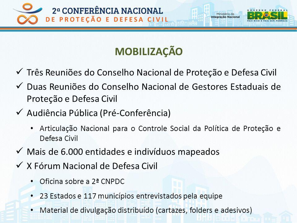MOBILIZAÇÃO Três Reuniões do Conselho Nacional de Proteção e Defesa Civil Duas Reuniões do Conselho Nacional de Gestores Estaduais de Proteção e Defes