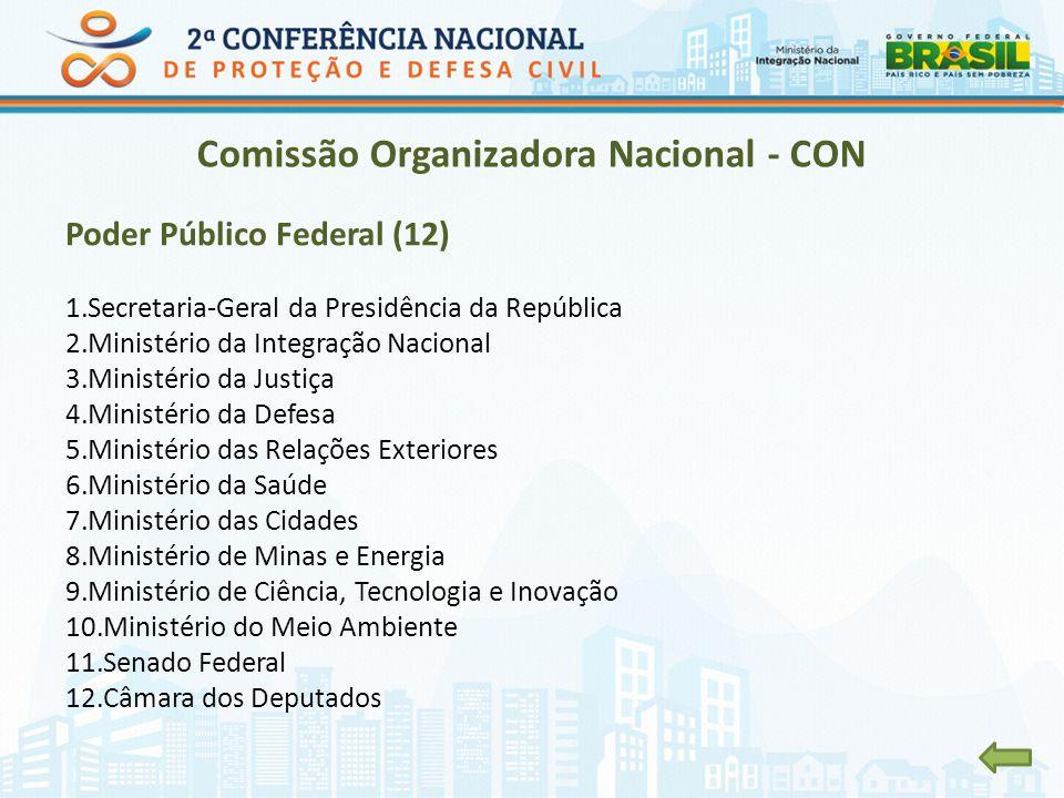Comissão Organizadora Nacional - CON Poder Público Federal (12) 1.Secretaria-Geral da Presidência da República 2.Ministério da Integração Nacional 3.M