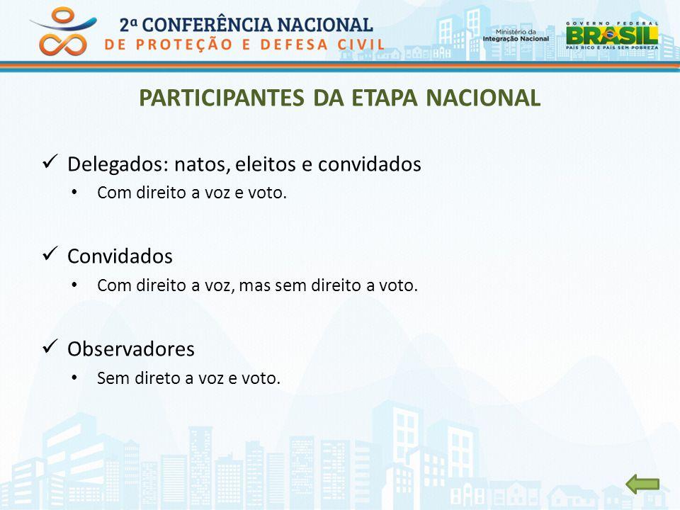 PARTICIPANTES DA ETAPA NACIONAL Delegados: natos, eleitos e convidados Com direito a voz e voto. Convidados Com direito a voz, mas sem direito a voto.