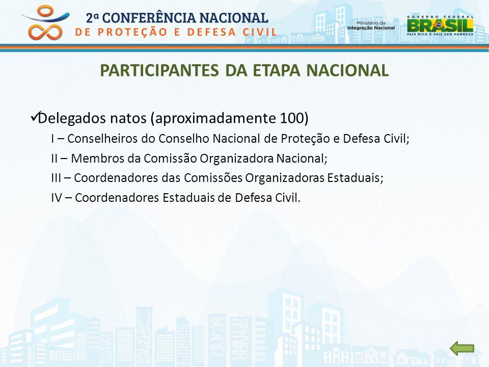 PARTICIPANTES DA ETAPA NACIONAL Delegados natos (aproximadamente 100) I – Conselheiros do Conselho Nacional de Proteção e Defesa Civil; II – Membros d