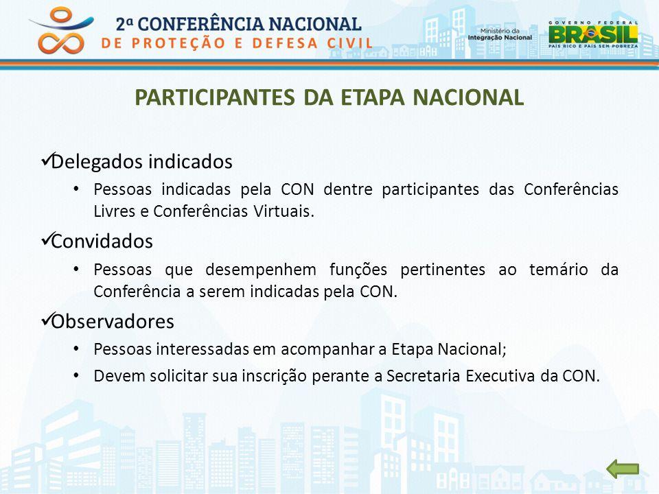 PARTICIPANTES DA ETAPA NACIONAL Delegados indicados Pessoas indicadas pela CON dentre participantes das Conferências Livres e Conferências Virtuais. C