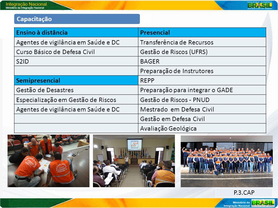 Capacitações Realizadas em 2012 Capacitação P.3.CAP Ensino à distânciaPresencial Agentes de vigilância em Saúde e DCTransferência de Recursos Curso Bá
