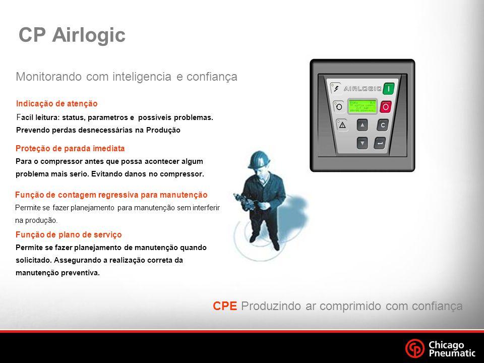 CP Airlogic Indicação de atenção F acíl leitura: status, parametros e possíveis problemas.