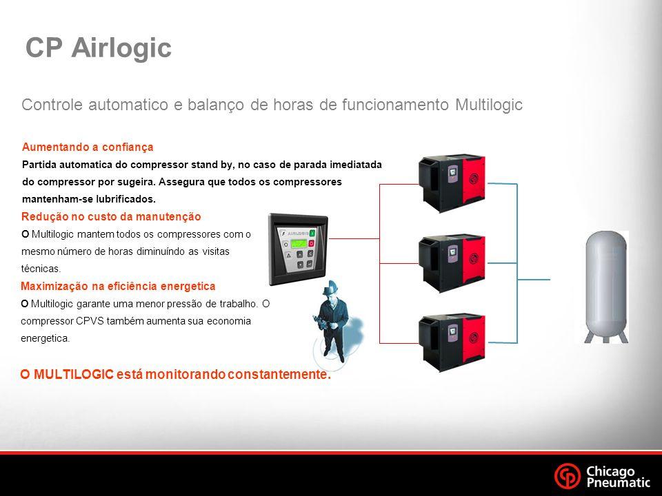 CP Airlogic Aumentando a confiança Partida automatica do compressor stand by, no caso de parada imediatada do compressor por sugeira.