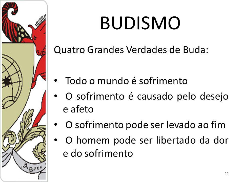 BUDISMO Quatro Grandes Verdades de Buda: Todo o mundo é sofrimento O sofrimento é causado pelo desejo e afeto O sofrimento pode ser levado ao fim O homem pode ser libertado da dor e do sofrimento 22