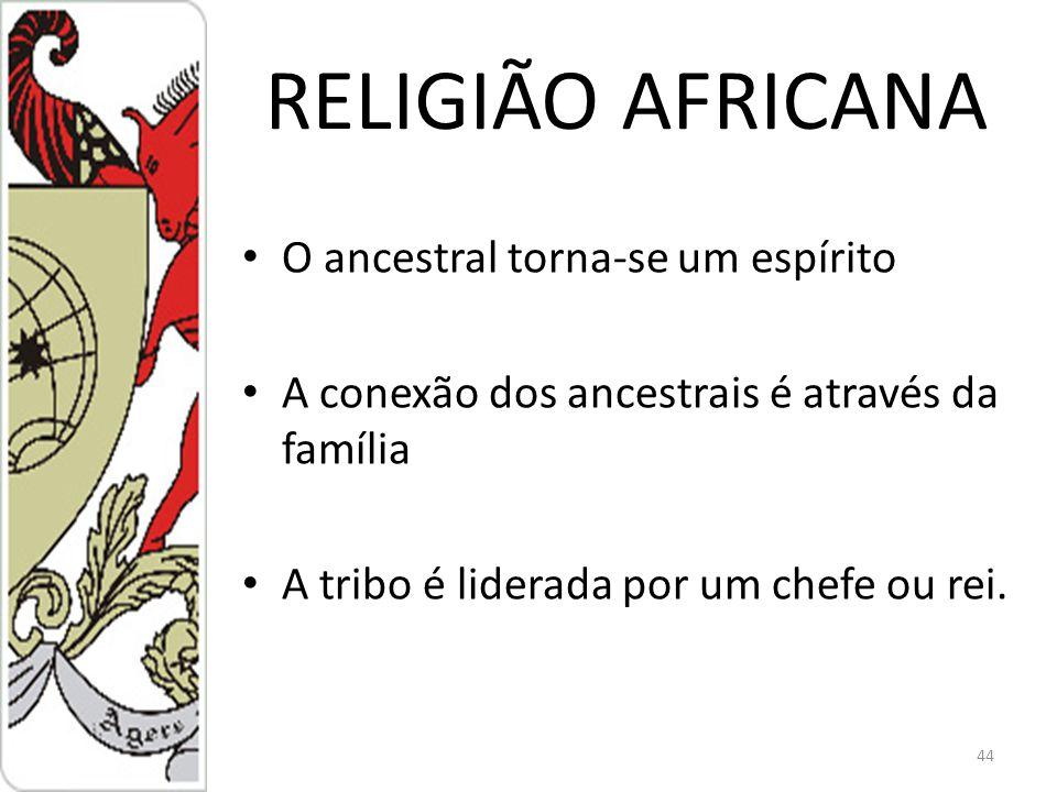 RELIGIÃO AFRICANA O ancestral torna-se um espírito A conexão dos ancestrais é através da família A tribo é liderada por um chefe ou rei.