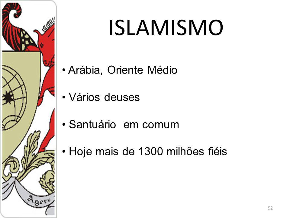 ISLAMISMO 52 Arábia, Oriente Médio Vários deuses Santuário em comum Hoje mais de 1300 milhões fiéis