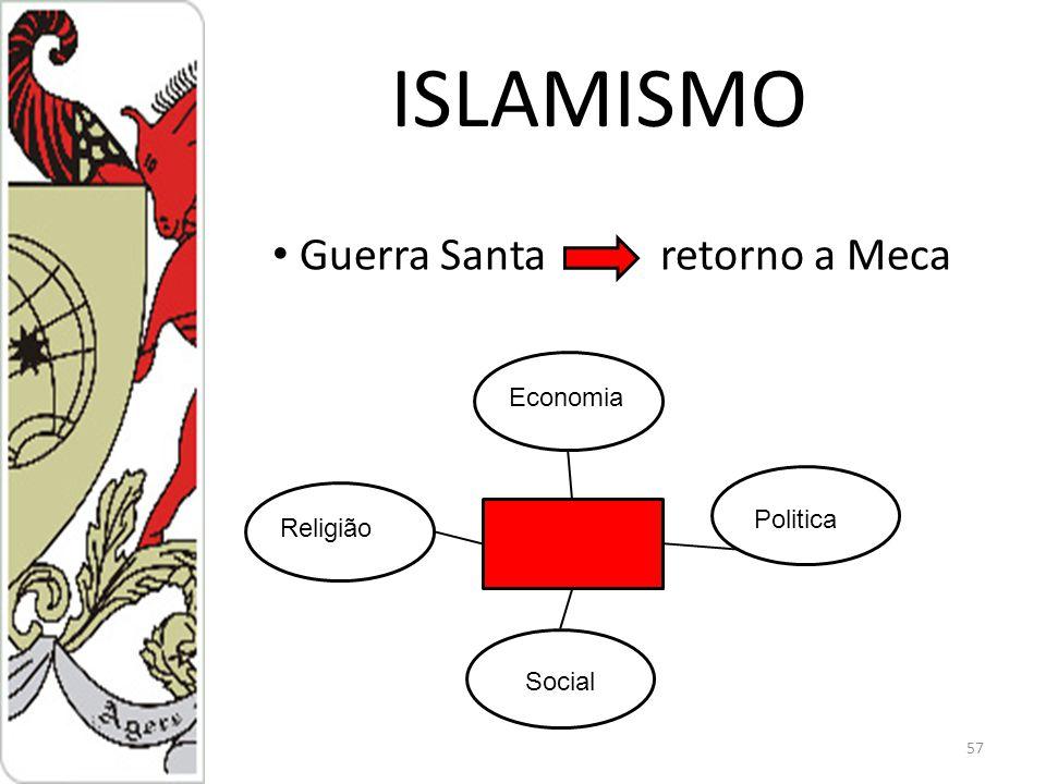 ISLAMISMO 57 Guerra Santa retorno a Meca Religião Economia Politica Social