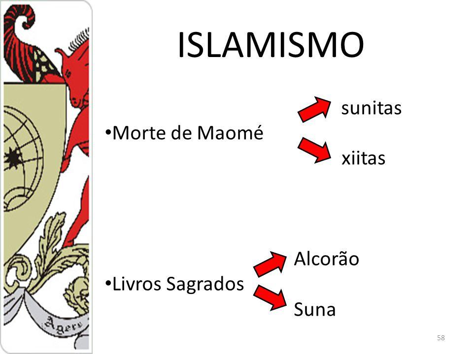 ISLAMISMO 58 sunitas Morte de Maomé xiitas Alcorão Livros Sagrados Suna