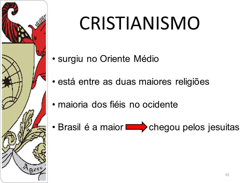 CRISTIANISMO 61 surgiu no Oriente Médio está entre as duas maiores religiões maioria dos fiéis no ocidente Brasil é a maior chegou pelos jesuitas