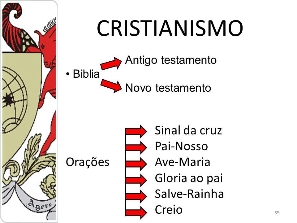 CRISTIANISMO 65 Antigo testamento Biblia Novo testamento Sinal da cruz Pai-Nosso OraçõesAve-Maria Gloria ao pai Salve-Rainha Creio