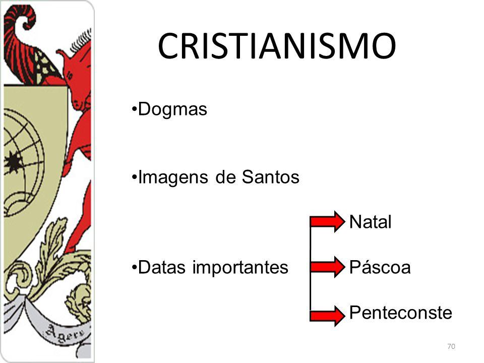 CRISTIANISMO 70 Dogmas Imagens de Santos Natal Datas importantesPáscoa Penteconste