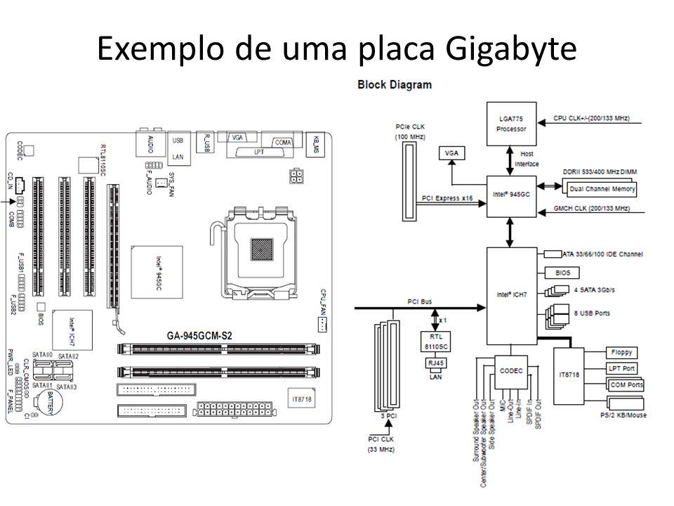 Fonte AT e ATX Conectores Teclado Conector IDE Conector SATA BIOS