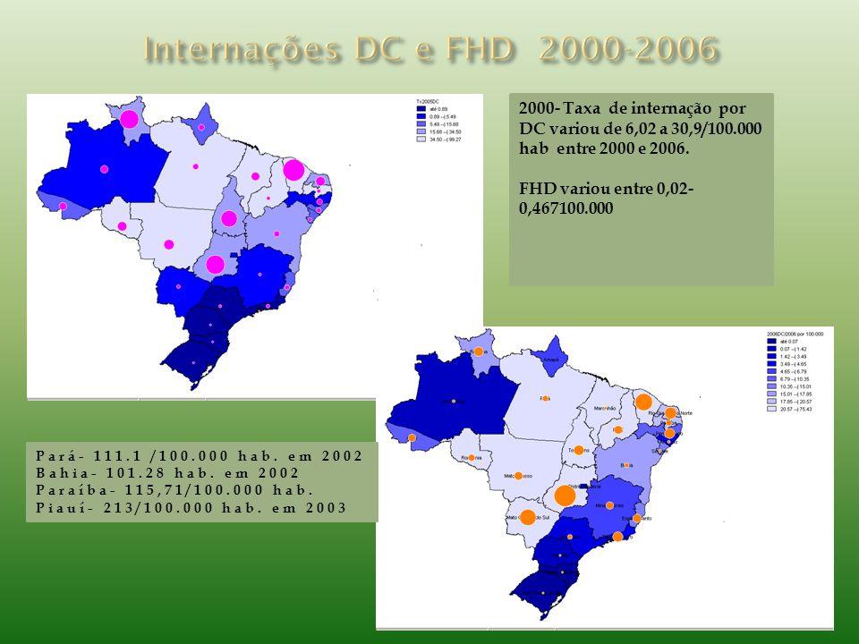 2000- Taxa de internação por DC variou de 6,02 a 30,9/100.000 hab entre 2000 e 2006. FHD variou entre 0,02- 0,467100.000 Pará- 111.1 /100.000 hab. em