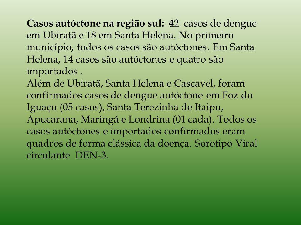Casos autóctone na região sul: 4 2 casos de dengue em Ubiratã e 18 em Santa Helena. No primeiro município, todos os casos são autóctones. Em Santa Hel