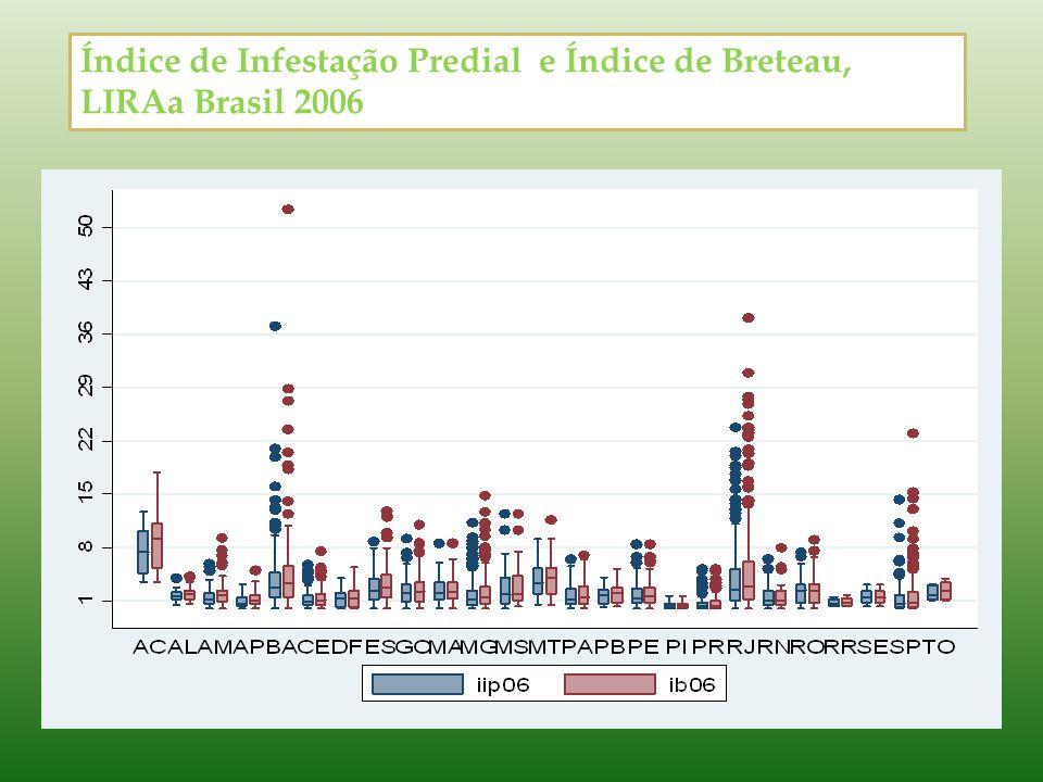 Índice de Infestação Predial e Índice de Breteau, LIRAa Brasil 2006