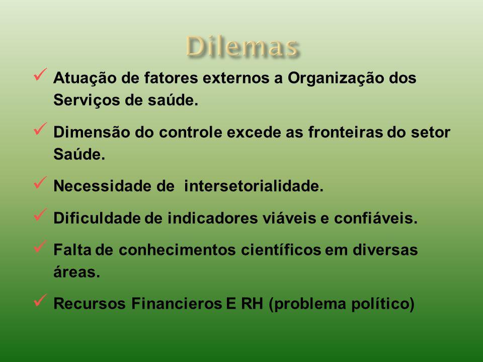Atuação de fatores externos a Organização dos Serviços de saúde.