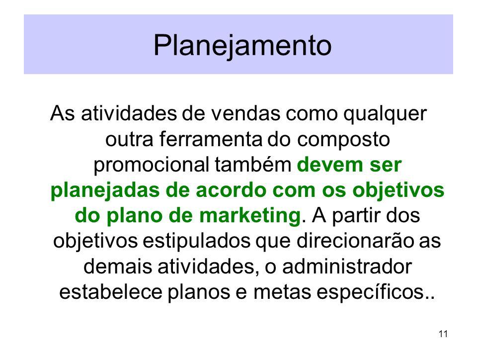 11 Planejamento As atividades de vendas como qualquer outra ferramenta do composto promocional também devem ser planejadas de acordo com os objetivos