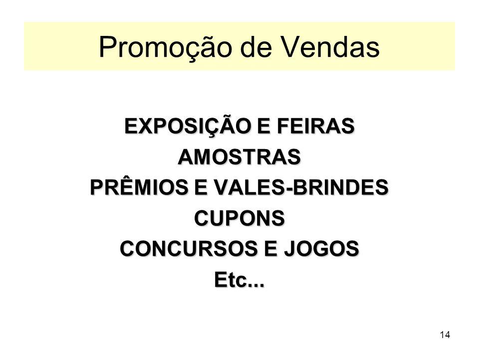 14 Promoção de Vendas EXPOSIÇÃO E FEIRAS AMOSTRAS PRÊMIOS E VALES-BRINDES CUPONS CONCURSOS E JOGOS Etc...