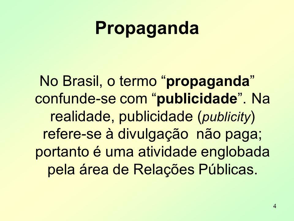 4 Propaganda No Brasil, o termo propaganda confunde-se com publicidade. Na realidade, publicidade ( publicity ) refere-se à divulgação não paga; porta