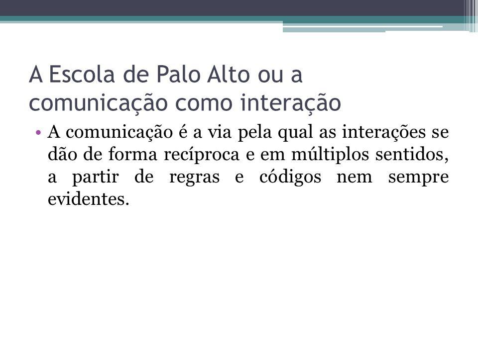 A Escola de Palo Alto ou a comunicação como interação A comunicação é a via pela qual as interações se dão de forma recíproca e em múltiplos sentidos,