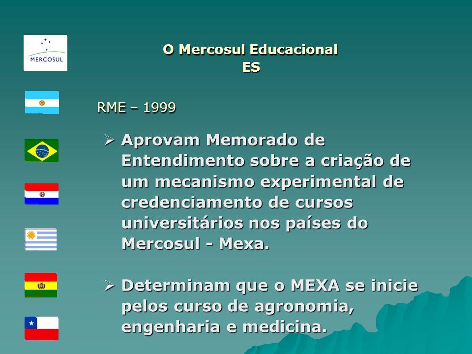 Aprovam Memorado de Entendimento sobre a criação de um mecanismo experimental de credenciamento de cursos universitários nos países do Mercosul - Mexa