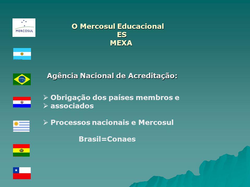 O Mercosul Educacional ES O Mercosul Educacional ES MEXA MEXA Agência Nacional de Acreditação: Agência Nacional de Acreditação: Obrigação dos países membros e associados Processos nacionais e Mercosul Brasil=Conaes