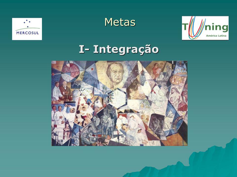 I- Integração Metas
