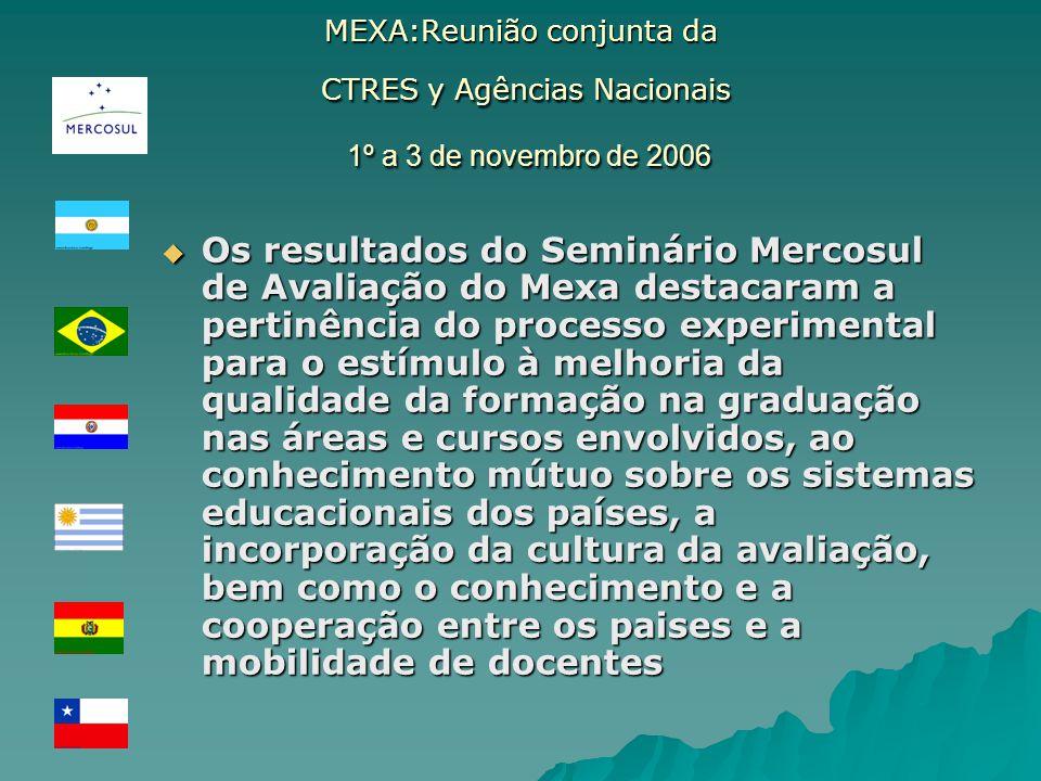 MEXA:Reunião conjunta da CTRES y Agências Nacionais 1º a 3 de novembro de 2006 Os resultados do Seminário Mercosul de Avaliação do Mexa destacaram a p