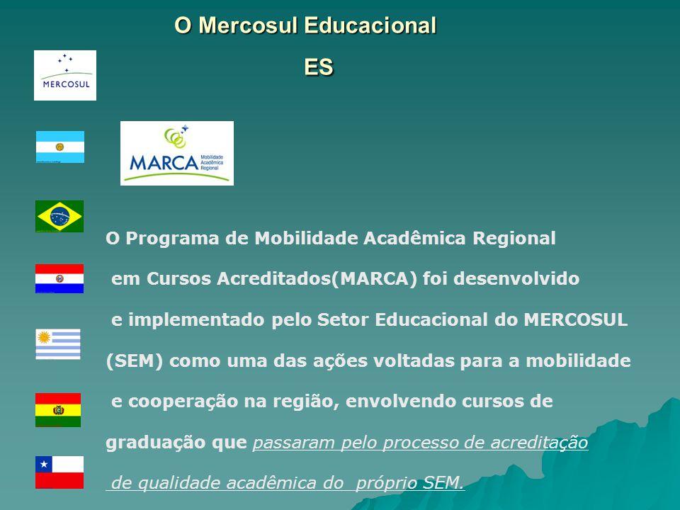 O Mercosul Educacional ES O Programa de Mobilidade Acadêmica Regional em Cursos Acreditados(MARCA) foi desenvolvido e implementado pelo Setor Educacio