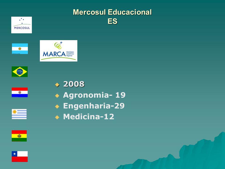 Mercosul Educacional ES 2008 2008 Agronomia- 19 Engenharia-29 Medicina-12
