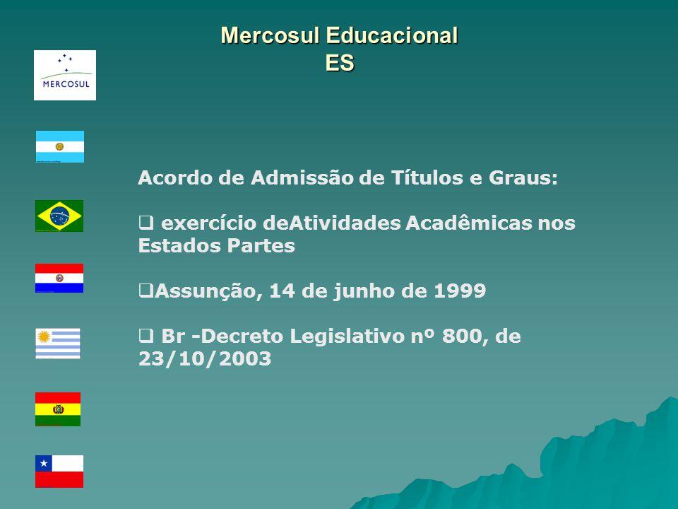 Mercosul Educacional ES Acordo de Admissão de Títulos e Graus: exercício deAtividades Acadêmicas nos Estados Partes Assunção, 14 de junho de 1999 Br -