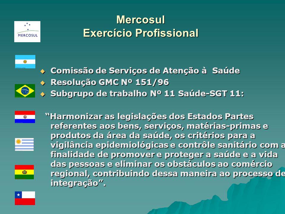 Mercosul Exercício Profissional Comissão de Serviços de Atenção à Saúde Comissão de Serviços de Atenção à Saúde Resolução GMC Nº 151/96 Resolução GMC