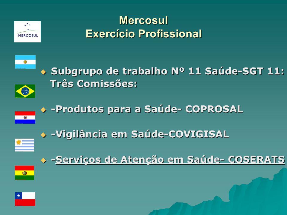 Mercosul Exercício Profissional Subgrupo de trabalho Nº 11 Saúde-SGT 11: Subgrupo de trabalho Nº 11 Saúde-SGT 11: Três Comissões: Três Comissões: -Produtos para a Saúde- COPROSAL -Produtos para a Saúde- COPROSAL -Vigilância em Saúde-COVIGISAL -Vigilância em Saúde-COVIGISAL -Serviços de Atenção em Saúde- COSERATS -Serviços de Atenção em Saúde- COSERATS