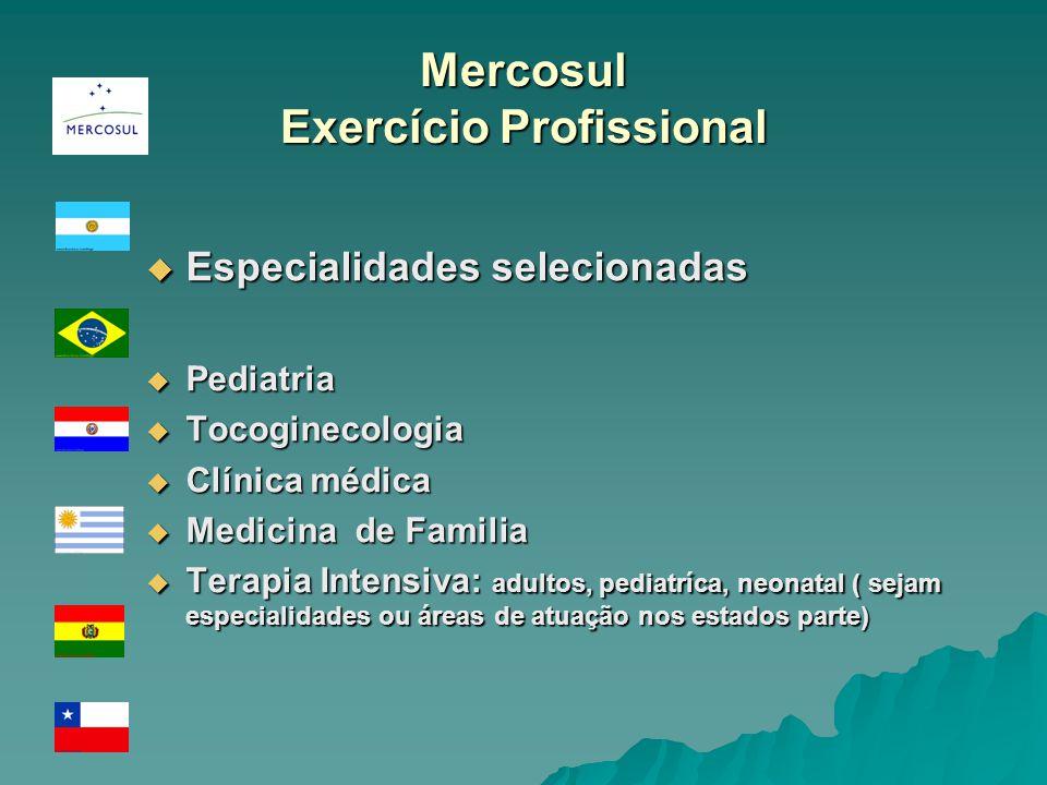 Mercosul Exercício Profissional Especialidades selecionadas Especialidades selecionadas Pediatria Pediatria Tocoginecologia Tocoginecologia Clínica mé