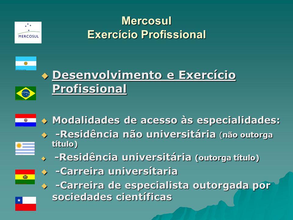 Mercosul Exercício Profissional Desenvolvimento e Exercício Profissional Desenvolvimento e Exercício Profissional Modalidades de acesso às especialida