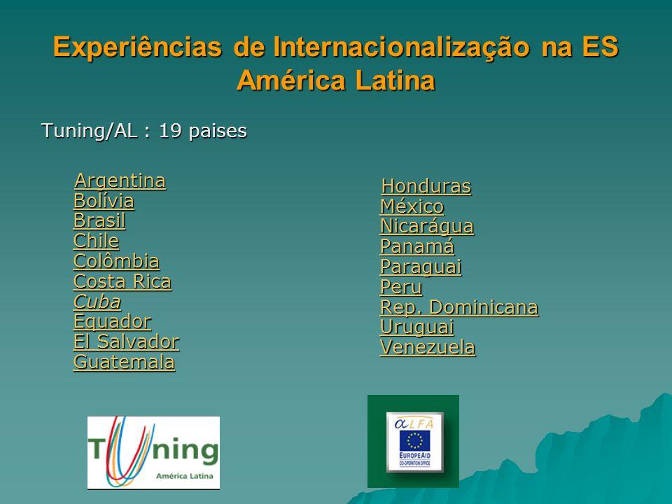 Experiências de Internacionalização na ES América Latina Tuning/AL : 19 paises Argentina Bolívia Brasil Chile Colômbia Costa Rica Cuba Equador El Salv