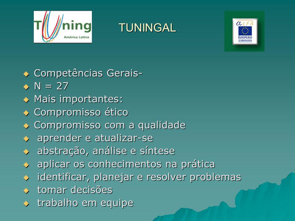 TUNINGAL Competências Gerais- Competências Gerais- N = 27 N = 27 Mais importantes: Mais importantes: Compromisso ético Compromisso ético Compromisso c